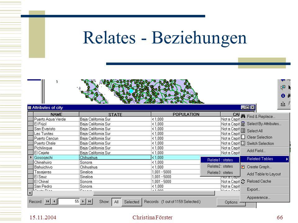 15.11.2004 Christina Förster66 Relates - Beziehungen