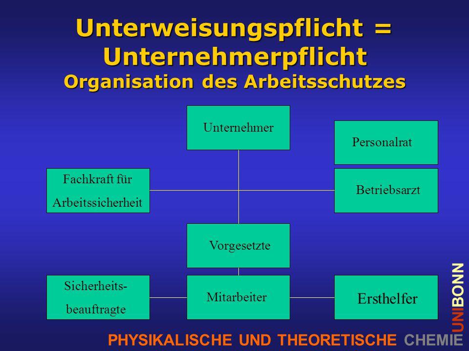 """PHYSIKALISCHE UND THEORETISCHE CHEMIE UNIBONN """"Der besorgte Blick 2010 (II)  Der Einsatz der persönlichen Schutzausrüstung ist unzureichend."""