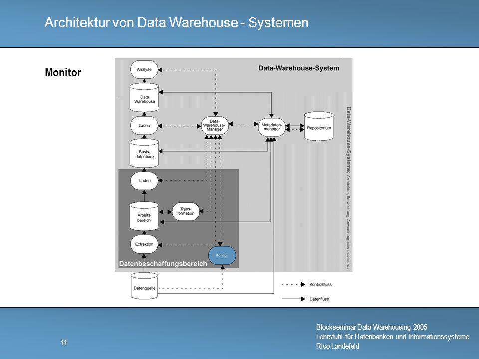 Architektur von Data Warehouse - Systemen Blockseminar Data Warehousing 2005 Lehrstuhl für Datenbanken und Informationssysteme Rico Landefeld 11 Monitor