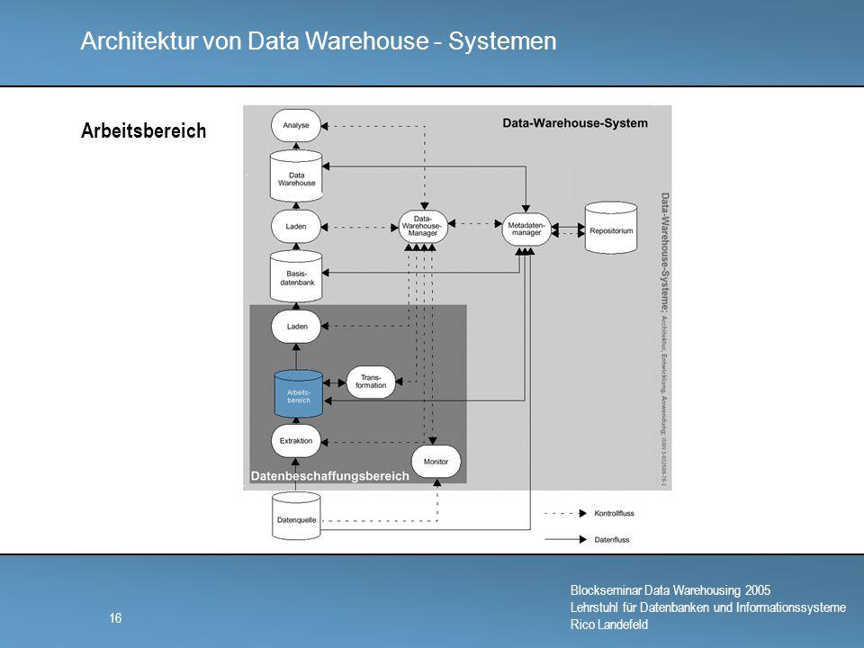 Architektur von Data Warehouse - Systemen Blockseminar Data Warehousing 2005 Lehrstuhl für Datenbanken und Informationssysteme Rico Landefeld 16 Arbeitsbereich