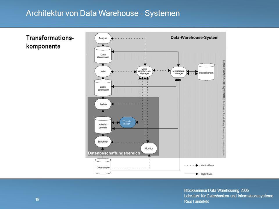 Architektur von Data Warehouse - Systemen Blockseminar Data Warehousing 2005 Lehrstuhl für Datenbanken und Informationssysteme Rico Landefeld 18 Transformations- komponente