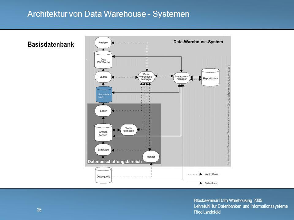 Architektur von Data Warehouse - Systemen Blockseminar Data Warehousing 2005 Lehrstuhl für Datenbanken und Informationssysteme Rico Landefeld 25 Basisdatenbank