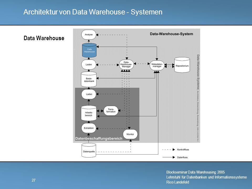 Architektur von Data Warehouse - Systemen Blockseminar Data Warehousing 2005 Lehrstuhl für Datenbanken und Informationssysteme Rico Landefeld 27 Data Warehouse