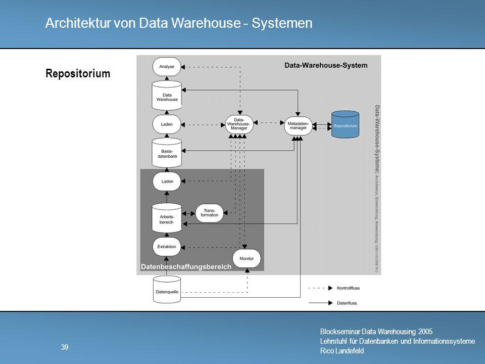 Architektur von Data Warehouse - Systemen Blockseminar Data Warehousing 2005 Lehrstuhl für Datenbanken und Informationssysteme Rico Landefeld 39 Repositorium