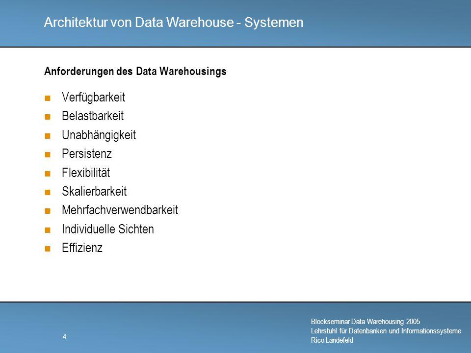 Architektur von Data Warehouse - Systemen Blockseminar Data Warehousing 2005 Lehrstuhl für Datenbanken und Informationssysteme Rico Landefeld 45 Datenqualität - Bereinigungsmaßnahmen (Cleansing) Vollständigkeit  Nutzung domänenspezifischen Wissens zur Verbesserung der Vollständigkeit  fehlende Werte sollten einheitlich repräsentiert werden  NULL Werte sind allerdings nicht zwangsläufig ein Indiz für Datenqualitätsmängel  unterschiedliche Semantiken von NULL: Es gibt kein Wert für das Attribut Attributwert ist zur Erfassungszeit nicht bekannt oder wurde aus bestimmten Gründen nicht erfasst Attributwert ist nicht bekannt