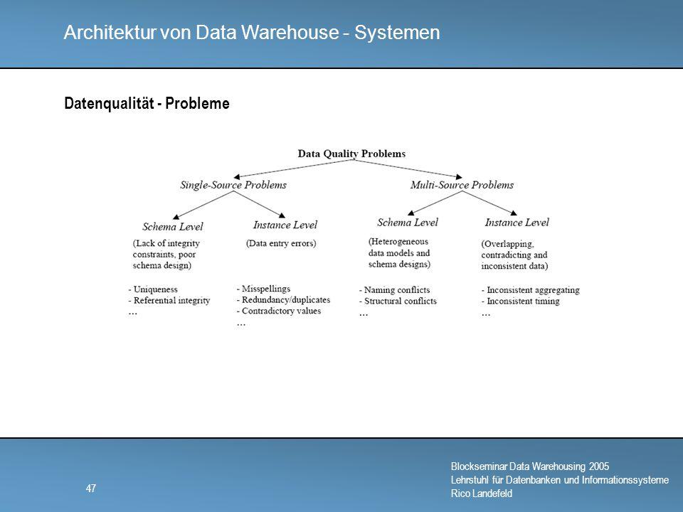 Architektur von Data Warehouse - Systemen Blockseminar Data Warehousing 2005 Lehrstuhl für Datenbanken und Informationssysteme Rico Landefeld 47 Datenqualität - Probleme