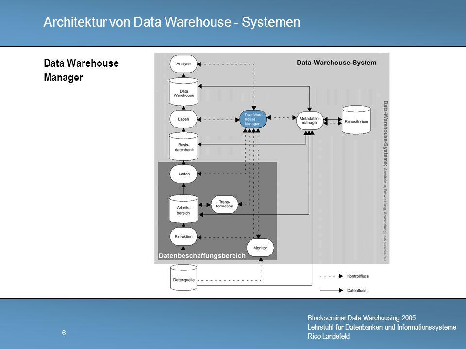 Architektur von Data Warehouse - Systemen Blockseminar Data Warehousing 2005 Lehrstuhl für Datenbanken und Informationssysteme Rico Landefeld 37 Metadaten Manager
