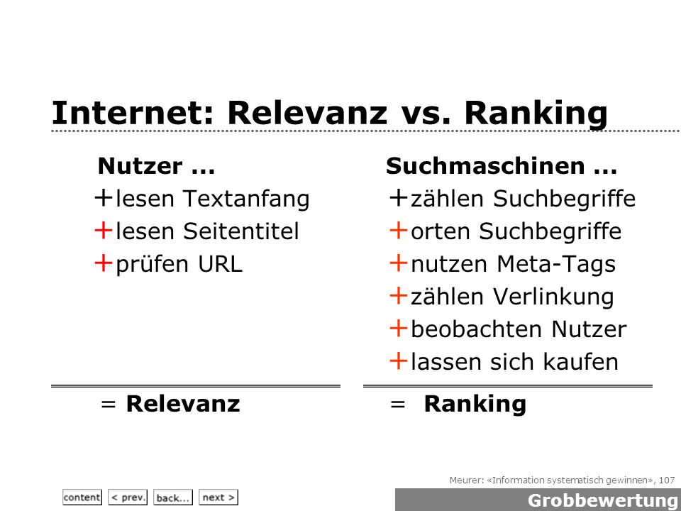 Meurer: «Information systematisch gewinnen», 107 Internet: Relevanz vs.