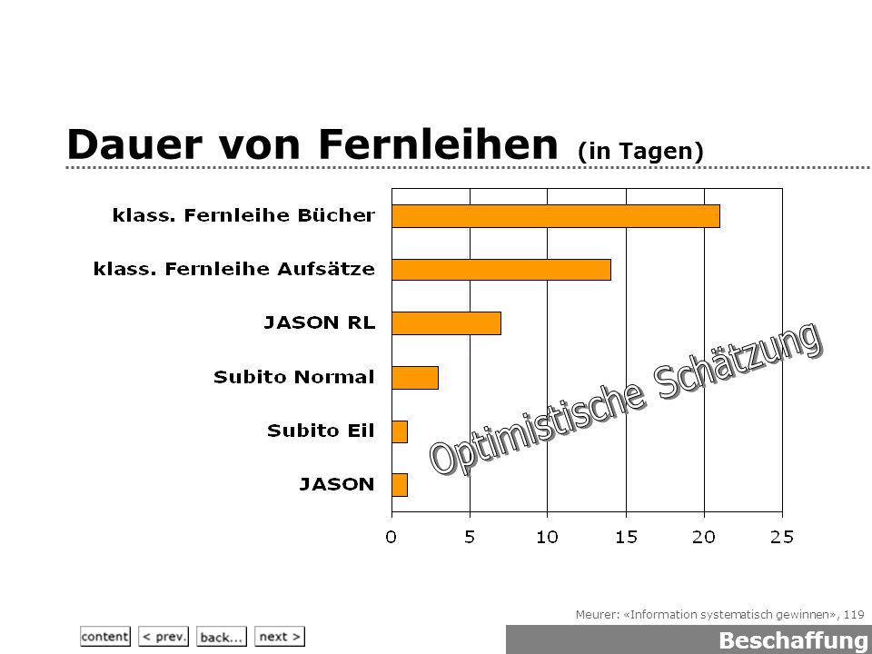 Meurer: «Information systematisch gewinnen», 119 Dauer von Fernleihen (in Tagen) Beschaffung
