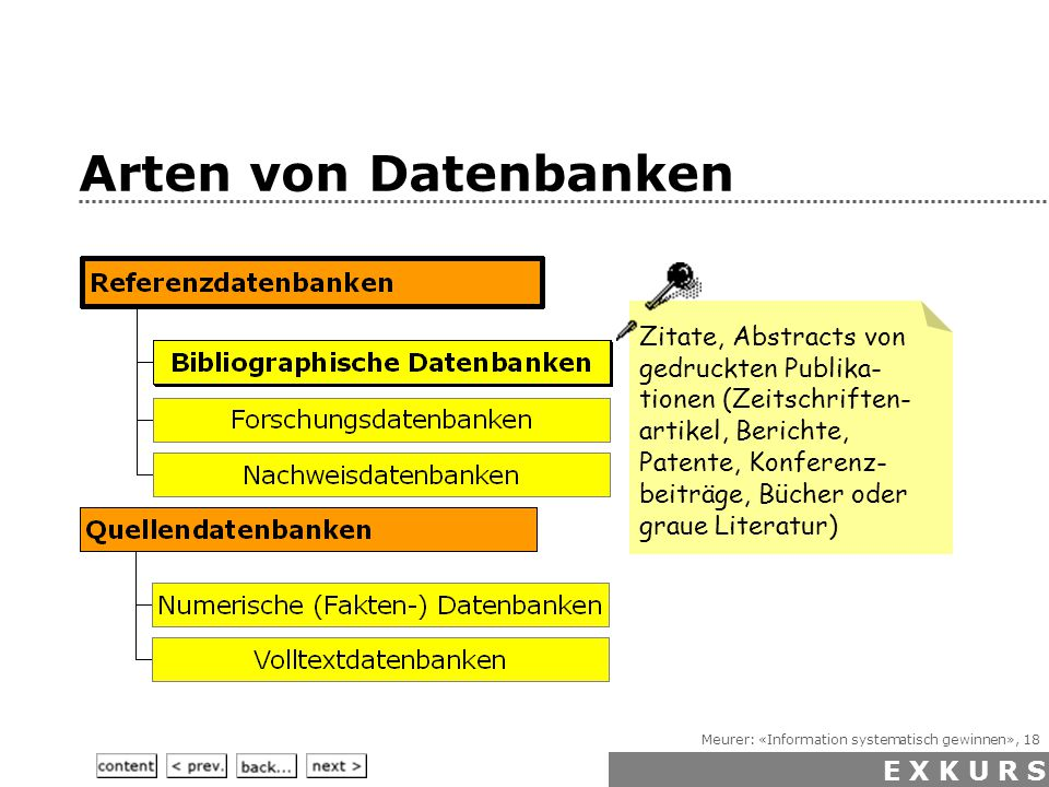 Meurer: «Information systematisch gewinnen», 18 Arten von Datenbanken Zitate, Abstracts vongedruckten Publika-tionen (Zeitschriften-artikel, Berichte,Patente, Konferenz-beiträge, Bücher odergraue Literatur) E X K U R S