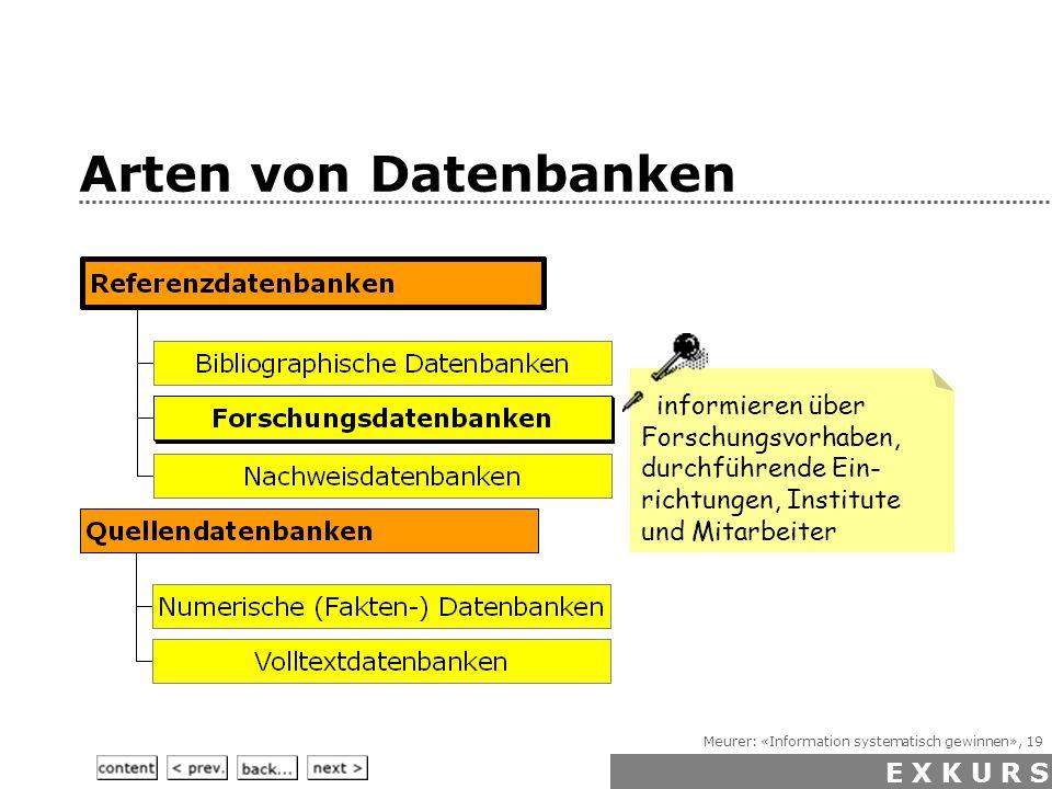Meurer: «Information systematisch gewinnen», 19 Arten von Datenbanken informieren überForschungsvorhaben,durchführende Ein-richtungen, Instituteund Mitarbeiter E X K U R S