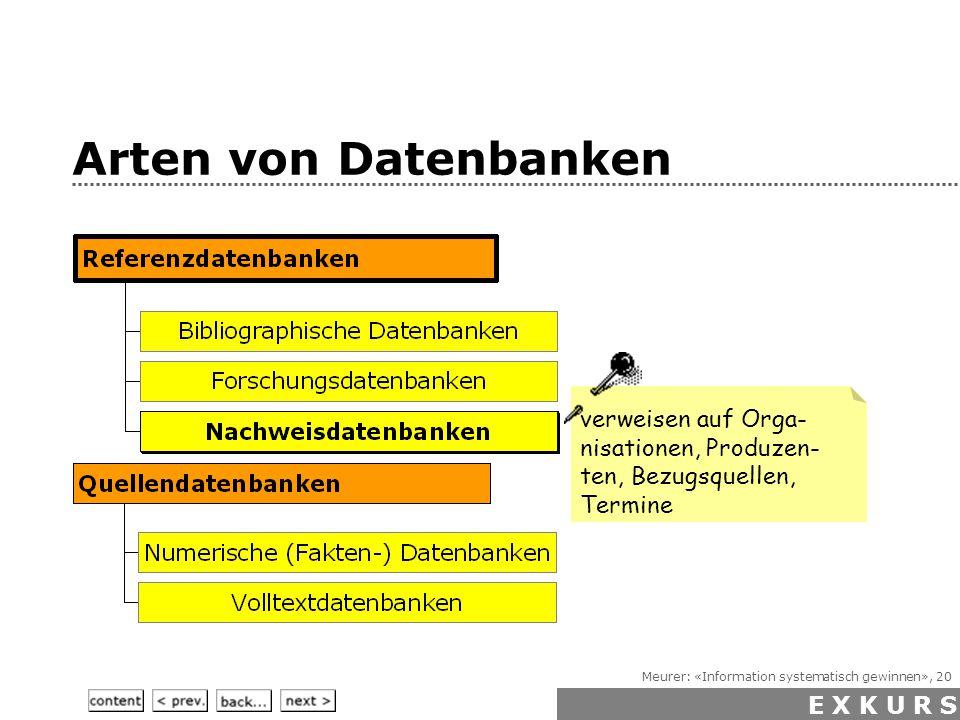 Meurer: «Information systematisch gewinnen», 20 Arten von Datenbanken verweisen auf Orga-nisationen, Produzen-ten, Bezugsquellen,Termine E X K U R S