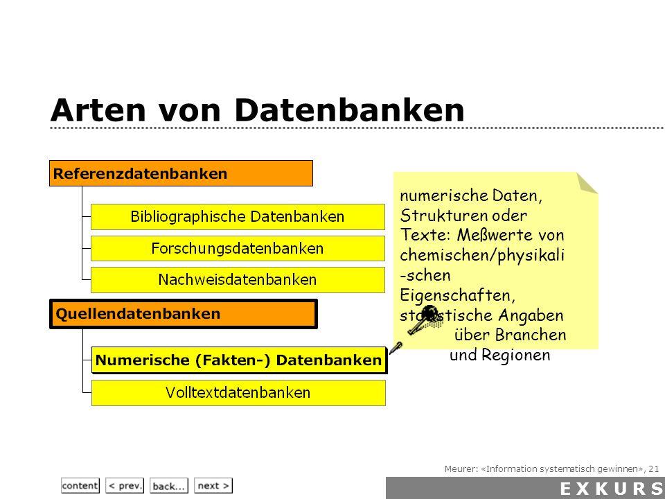 Meurer: «Information systematisch gewinnen», 21 Arten von Datenbanken numerische Daten,Strukturen oderTexte: Meßwerte vonchemischen/physikali-schenEigenschaften,statistische Angaben über Branchen und Regionen E X K U R S