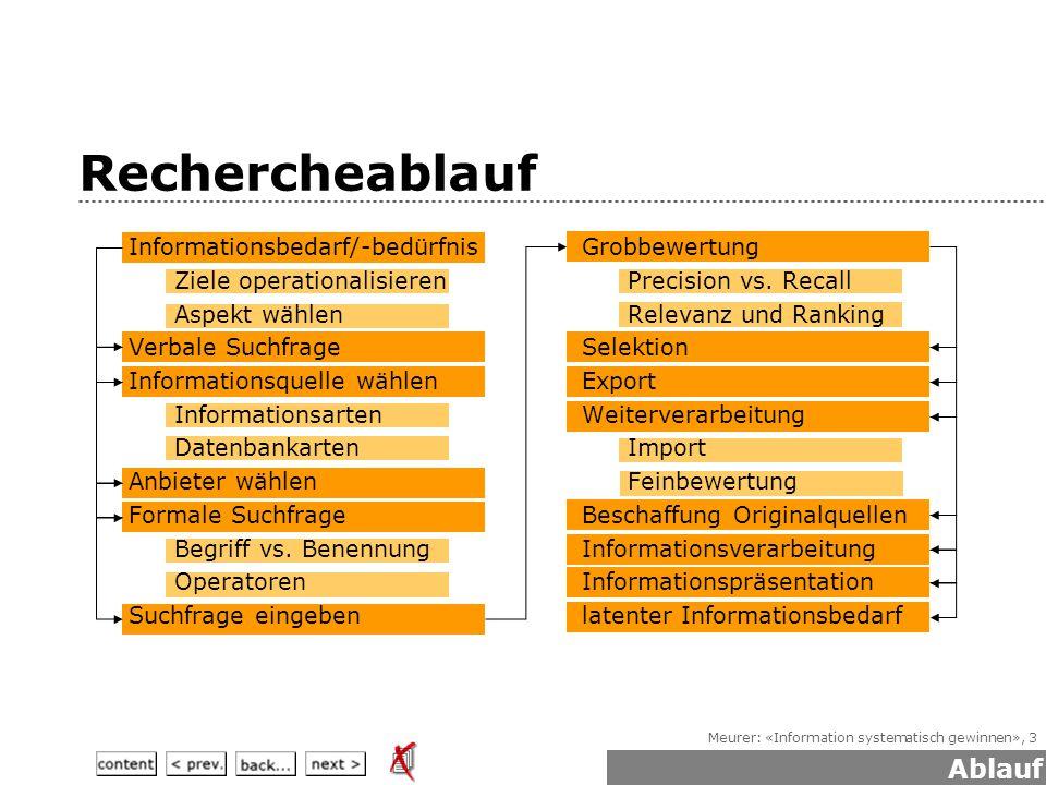 Meurer: «Information systematisch gewinnen», 24 Informationsmaterial Informationsquelle wählen