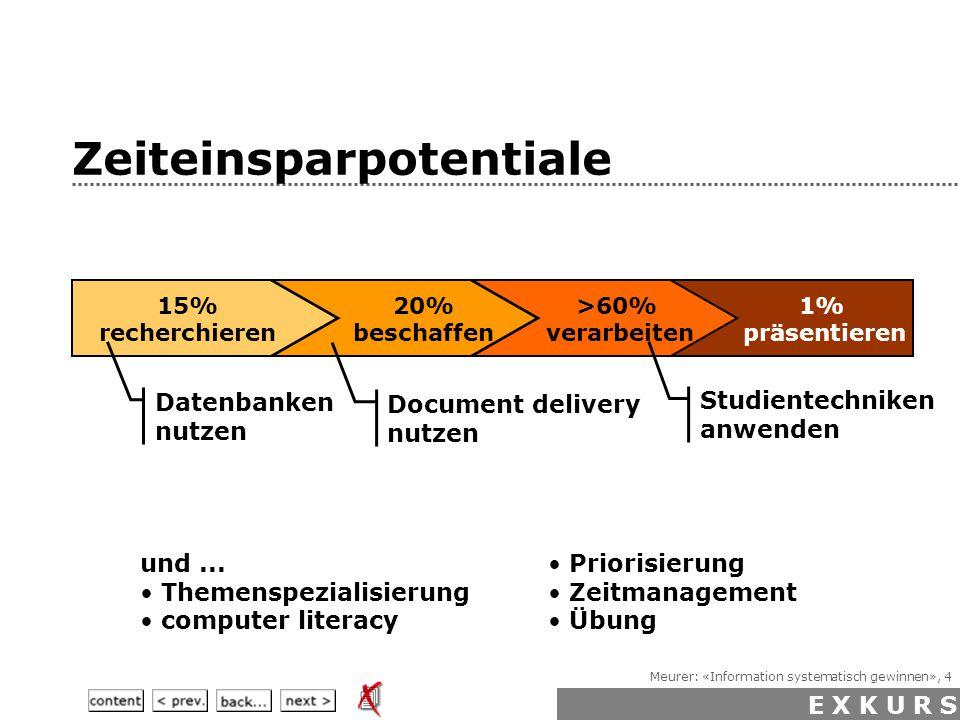 Meurer: «Information systematisch gewinnen», 45 Tagungsschriften  Veröffentlichungen von Vorträgen bzw.