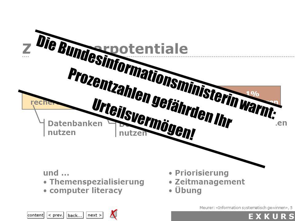 Meurer: «Information systematisch gewinnen», 86 Begriff versus Benennung BegriffBenennung AUTO P K W W A G E N K A R R E Formale Suchfrage