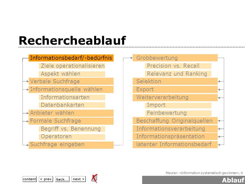 Meurer: «Information systematisch gewinnen», 6 Rechercheablauf Ablauf  Informationsbedarf/-bedürfnis Ziele operationalisieren Aspekt wählen  Verbale Suchfrage  Informationsquelle wählen Informationsarten Datenbankarten  Anbieter wählen  Formale Suchfrage Begriff vs.
