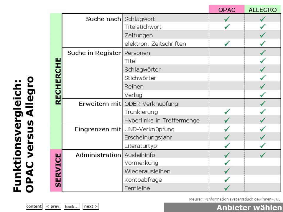 Meurer: «Information systematisch gewinnen», 63 Funktionsvergleich: OPAC versus Allegro Anbieter wählen