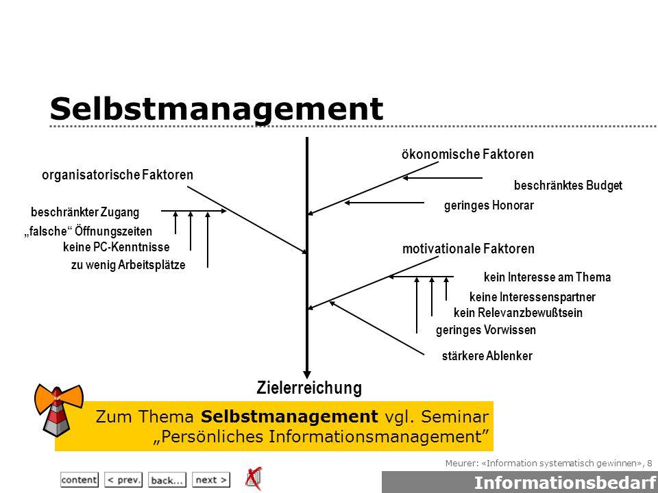Meurer: «Information systematisch gewinnen», 69 Suche bei Hosts: DIMDIDIMDI  Dt.