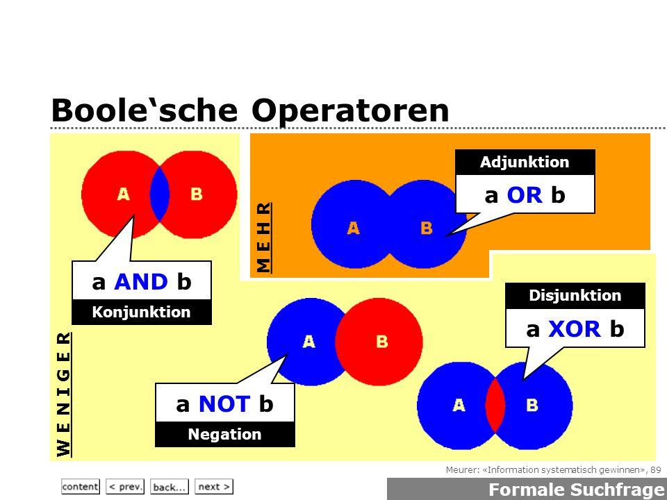 Meurer: «Information systematisch gewinnen», 89 W E N I G E R M E H R Boole'sche Operatoren a AND b Konjunktion a NOT b Negation a OR b Adjunktion a XOR b Disjunktion Formale Suchfrage