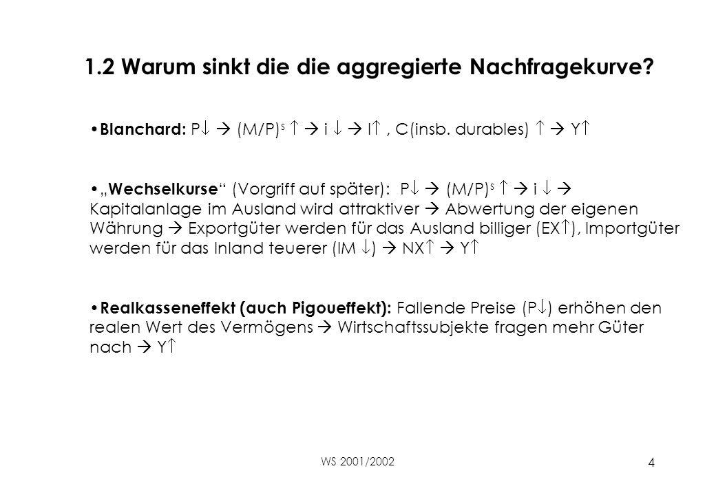 """WS 2001/2002 4 1.2 Warum sinkt die die aggregierte Nachfragekurve? Blanchard: P   (M/P) s   i   I , C(insb. durables)   Y  """" Wechselkurse """""""