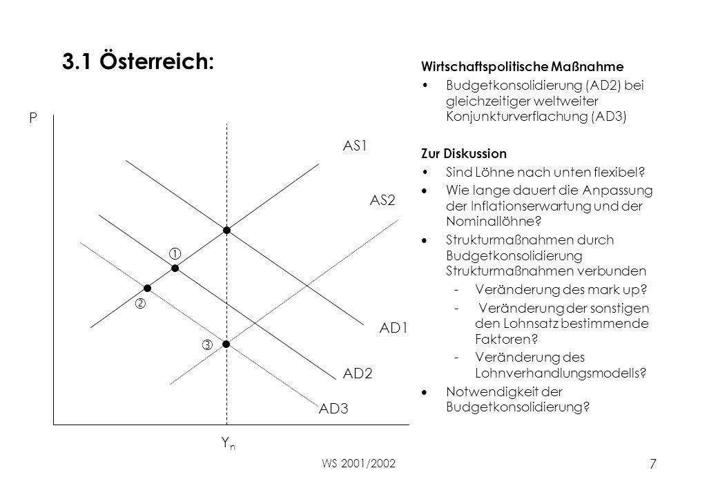 WS 2001/2002 7 3.1 Österreich: AD1 AD2 AS1 AS2 P AD3    Wirtschaftspolitische Maßnahme Budgetkonsolidierung (AD2) bei gleichzeitiger weltweiter Kon