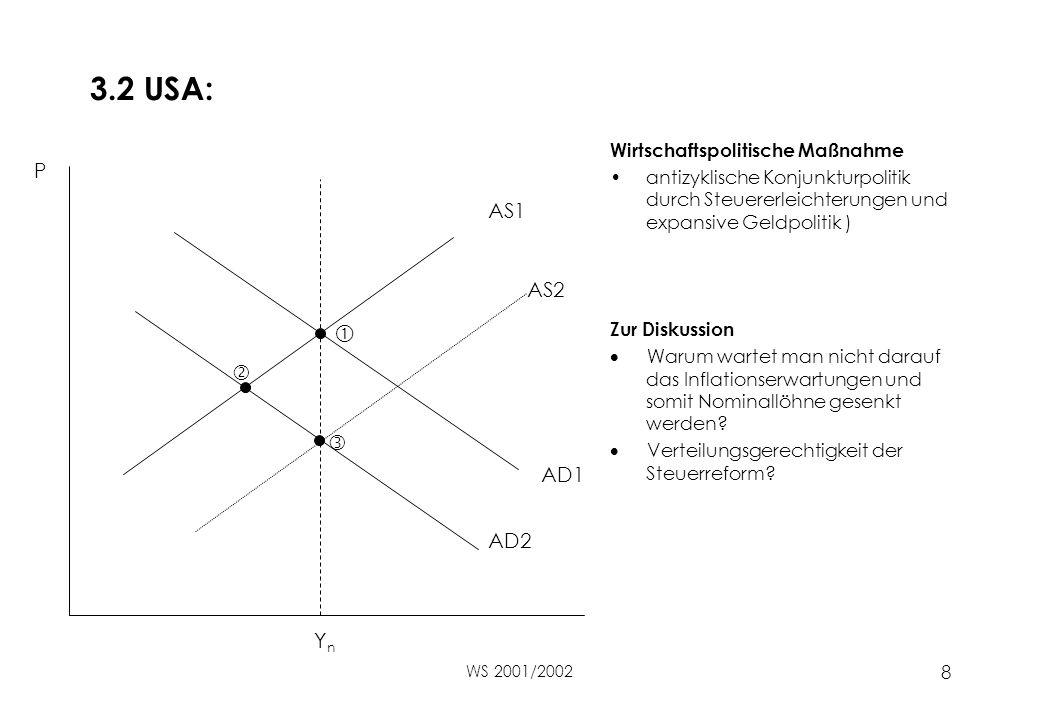 WS 2001/2002 8 3.2 USA: Wirtschaftspolitische Maßnahme antizyklische Konjunkturpolitik durch Steuererleichterungen und expansive Geldpolitik ) Zur Dis