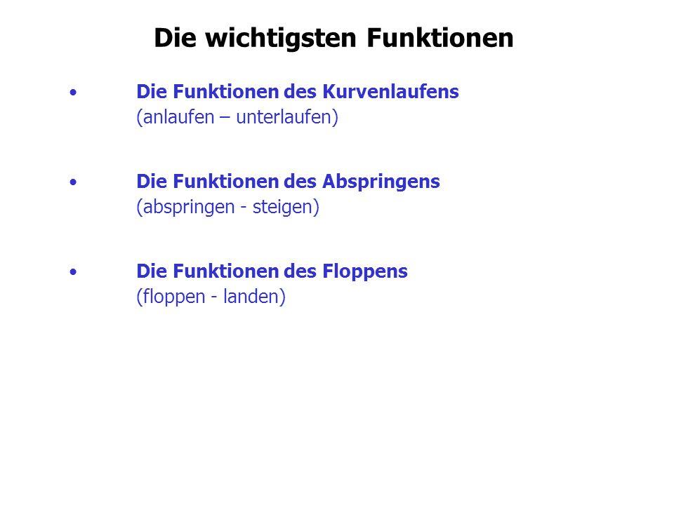 Die wichtigsten Funktionen Die Funktionen des Kurvenlaufens (anlaufen – unterlaufen) Die Funktionen des Floppens (floppen - landen) Die Funktionen des