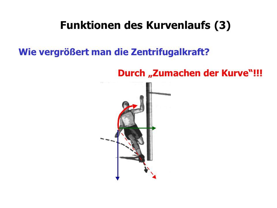 """Funktionen des Kurvenlaufs (3) Wie vergrößert man die Zentrifugalkraft? Durch """"Zumachen der Kurve""""!!!"""