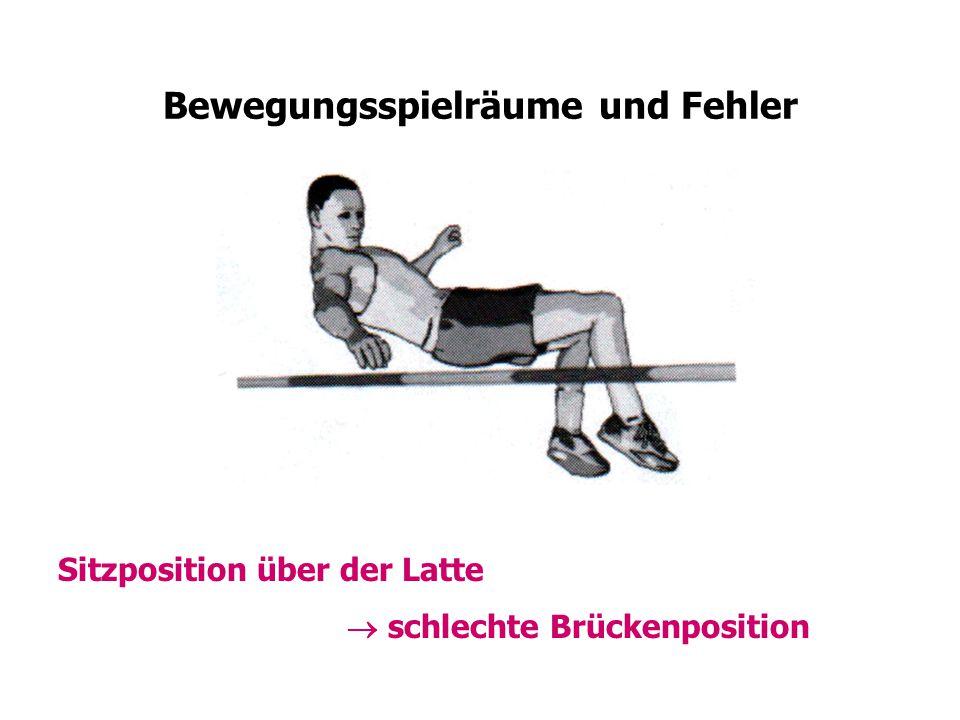 Bewegungsspielräume und Fehler Sitzposition über der Latte  schlechte Brückenposition