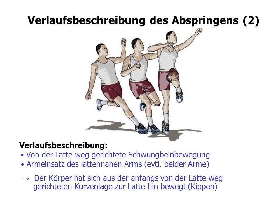 Verlaufsbeschreibung: Von der Latte weg gerichtete Schwungbeinbewegung Verlaufsbeschreibung des Abspringens (2) Armeinsatz des lattennahen Arms (evtl.