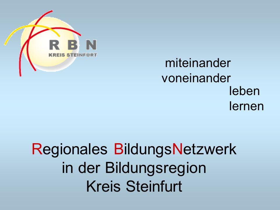 Regionales BildungsNetzwerk in der Bildungsregion Kreis Steinfurt miteinander voneinander leben lernen