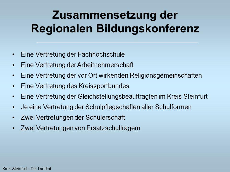 Zusammensetzung der Regionalen Bildungskonferenz Kreis Steinfurt – Der Landrat Eine Vertretung der Fachhochschule Eine Vertretung der Arbeitnehmerscha