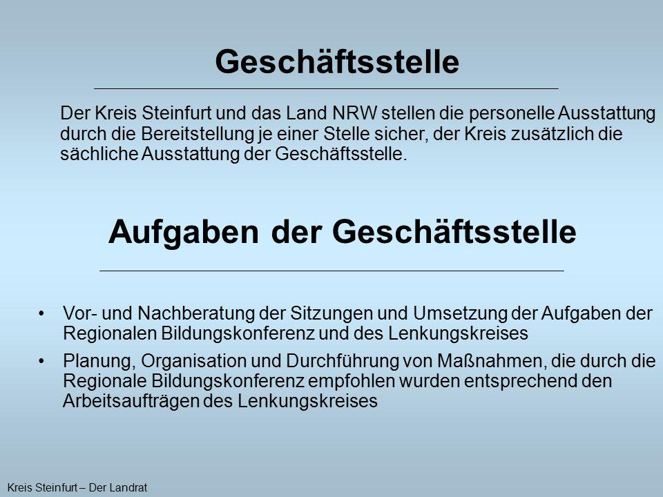 Geschäftsstelle Der Kreis Steinfurt und das Land NRW stellen die personelle Ausstattung durch die Bereitstellung je einer Stelle sicher, der Kreis zus