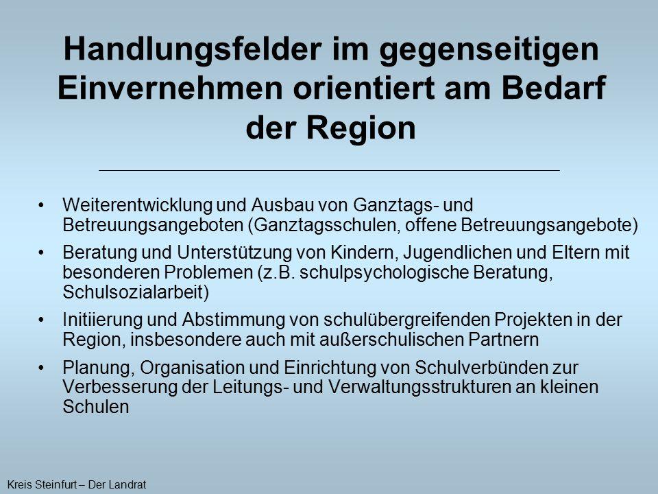 Organisation der regionalen Kooperation Regionale Bildungskonferenz Lenkungskreis Geschäftsstelle Kreis Steinfurt – Der Landrat