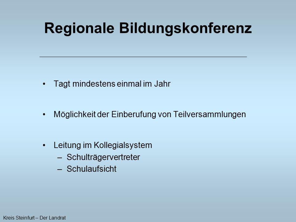 Regionale Bildungskonferenz Tagt mindestens einmal im Jahr Möglichkeit der Einberufung von Teilversammlungen Leitung im Kollegialsystem –Schulträgervertreter –Schulaufsicht Kreis Steinfurt – Der Landrat