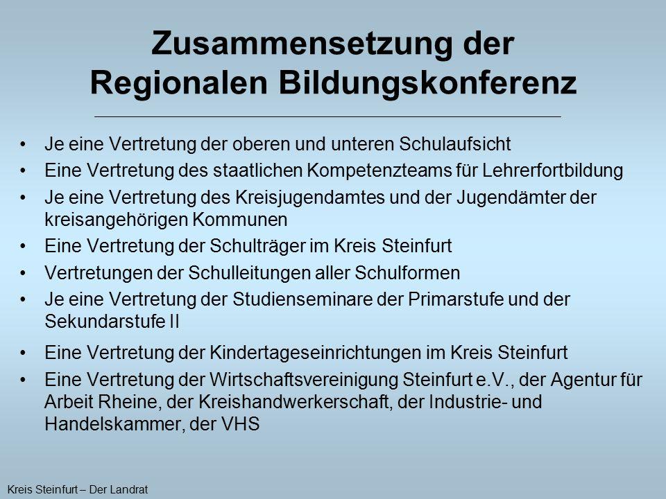 Zusammensetzung der Regionalen Bildungskonferenz Je eine Vertretung der oberen und unteren Schulaufsicht Eine Vertretung des staatlichen Kompetenzteam