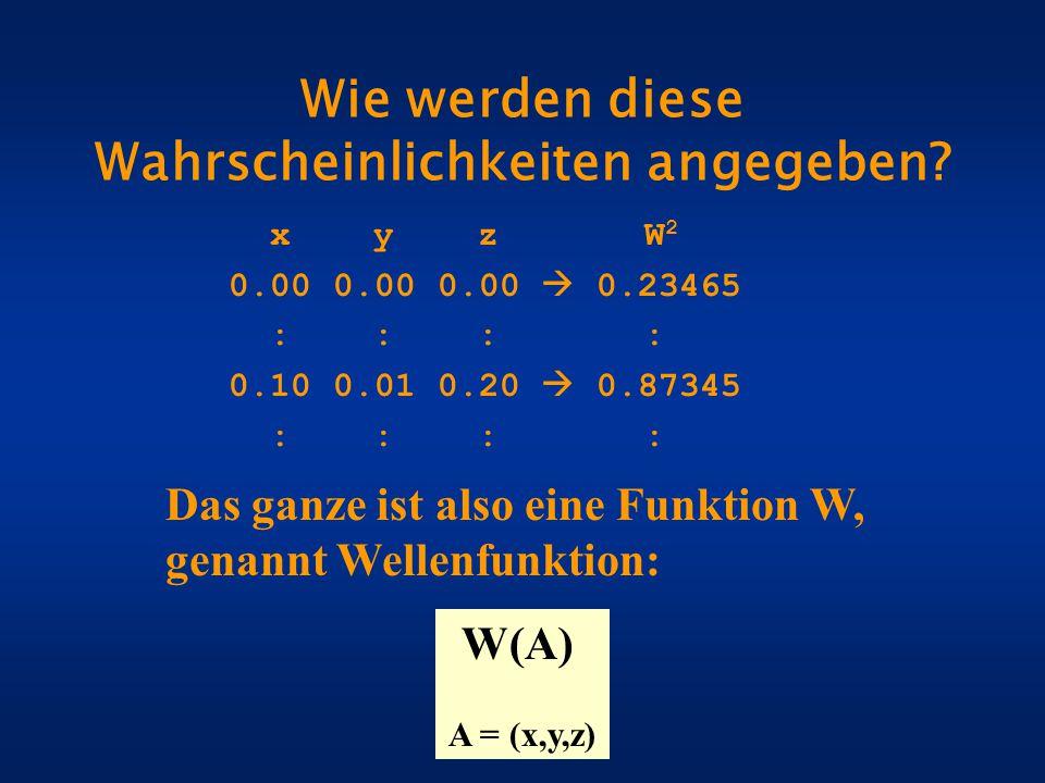 Wie werden diese Wahrscheinlichkeiten angegeben? x y z W 2 0.00 0.00 0.00  0.23465 : : : : 0.10 0.01 0.20  0.87345 : : : : W(A) A = (x,y,z) Das ganz