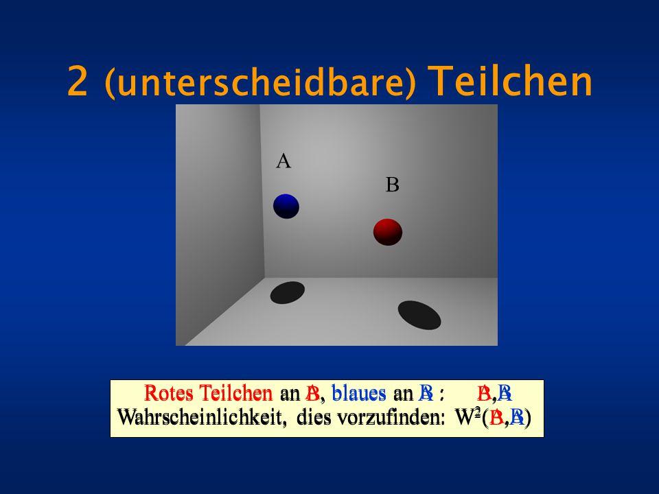 2 (unterscheidbare) Teilchen A B Rotes Teilchen an A, blaues an B : A,B Wahrscheinlichkeit, dies vorzufinden: W 2 (A,B) A B Rotes Teilchen an B, blaue