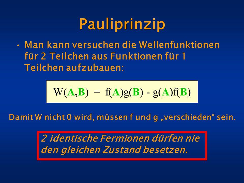 Pauliprinzip Man kann versuchen die Wellenfunktionen für 2 Teilchen aus Funktionen für 1 Teilchen aufzubauen: W(A,B) = f(A)g(B) - g(A)f(B) Damit W nic