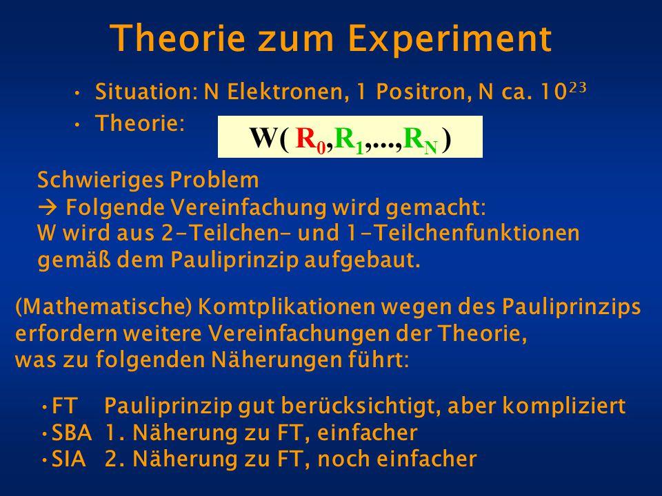 Theorie zum Experiment Situation: N Elektronen, 1 Positron, N ca. 10 23 Theorie: W( R 0,R 1,...,R N ) Schwieriges Problem  Folgende Vereinfachung wir