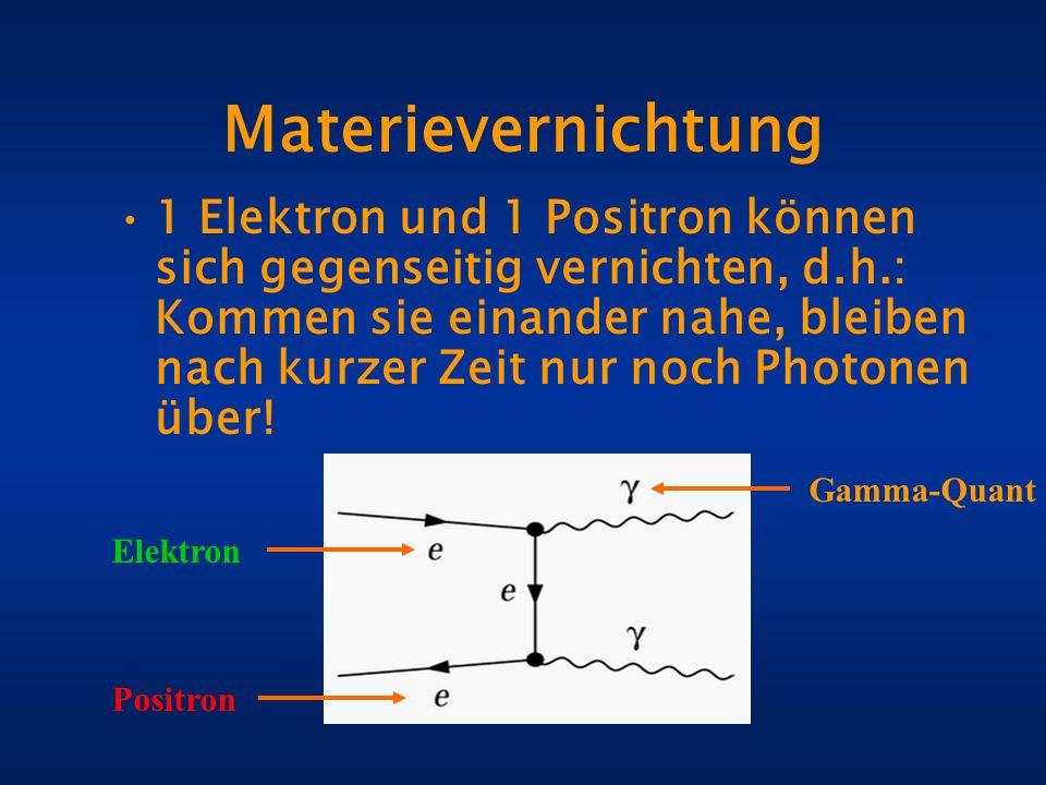 Materievernichtung 1 Elektron und 1 Positron können sich gegenseitig vernichten, d.h.: Kommen sie einander nahe, bleiben nach kurzer Zeit nur noch Pho