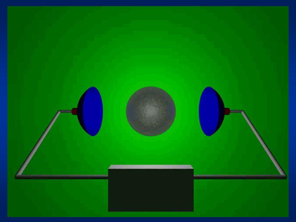 1 Teilchen - Mechanik x y  (x,y,z) = A z Zu gegebener Zeit reichen 3 Zahlen aus, um das Teilchen zu beschreiben.