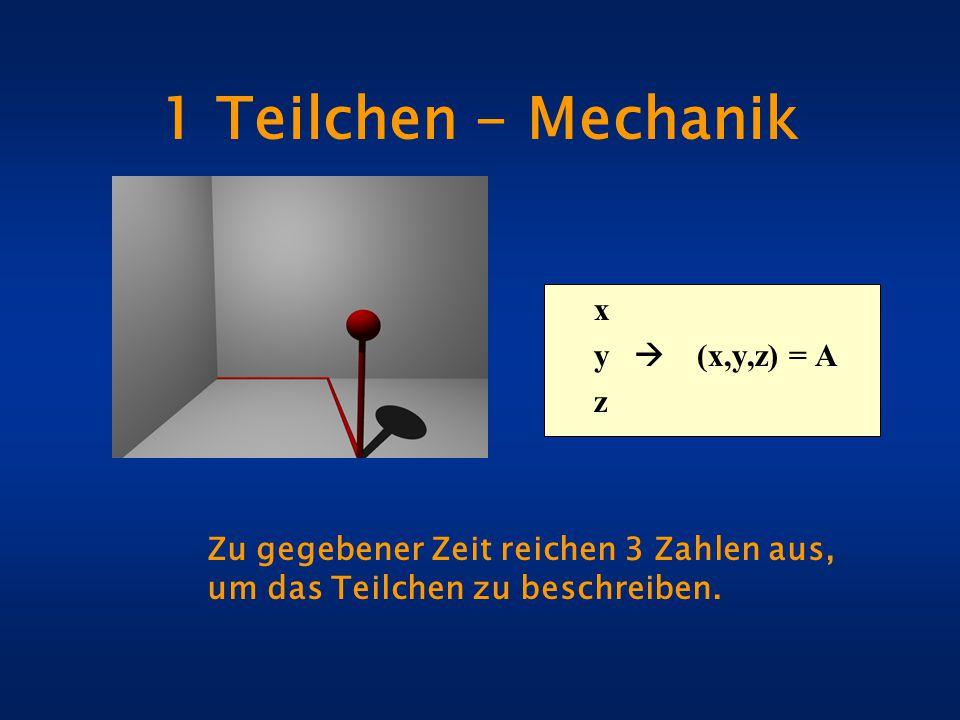 Quantenmechanik Prinzipiell kommen für 1 Teilchen alle Orte in Frage, nur unterschiedlich WAHRSCHEINLICH .
