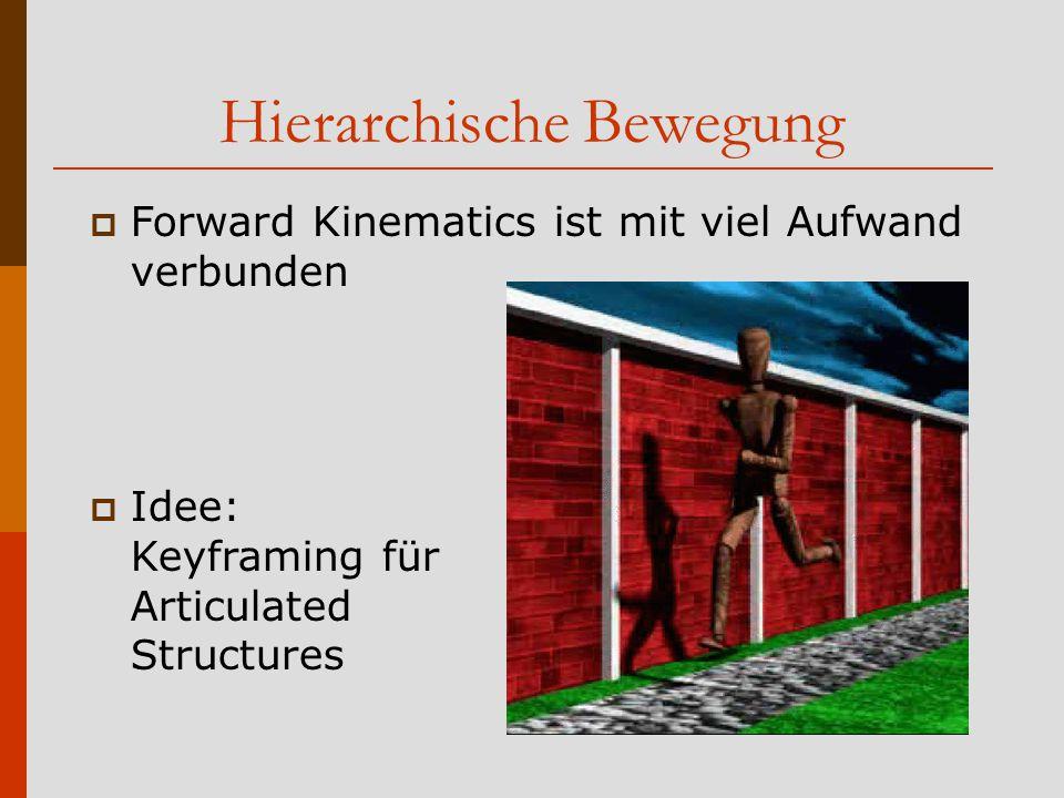 Hierarchische Bewegung  Forward Kinematics ist mit viel Aufwand verbunden  Idee: Keyframing für Articulated Structures