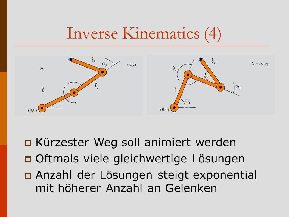 Inverse Kinematics (4)  Kürzester Weg soll animiert werden  Oftmals viele gleichwertige Lösungen  Anzahl der Lösungen steigt exponential mit höherer Anzahl an Gelenken
