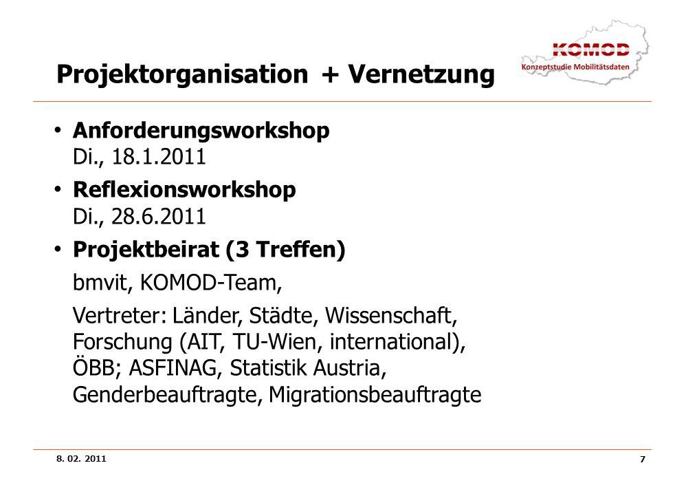 8. 02. 2011 7 Projektorganisation + Vernetzung Anforderungsworkshop Di., 18.1.2011 Reflexionsworkshop Di., 28.6.2011 Projektbeirat (3 Treffen) bmvit,