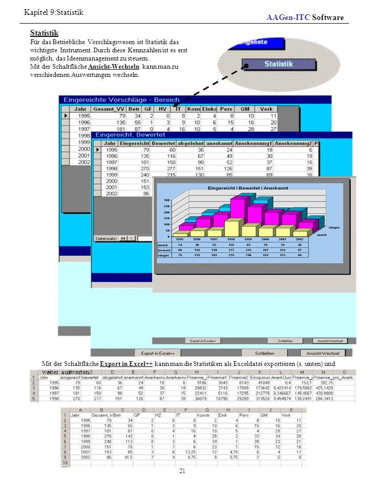 Statistik Für das Betriebliche Vorschlagswesen ist Statistik das wichtigste Instrument. Durch diese Kennzahlen ist es erst möglich, das Ideenmanagemen