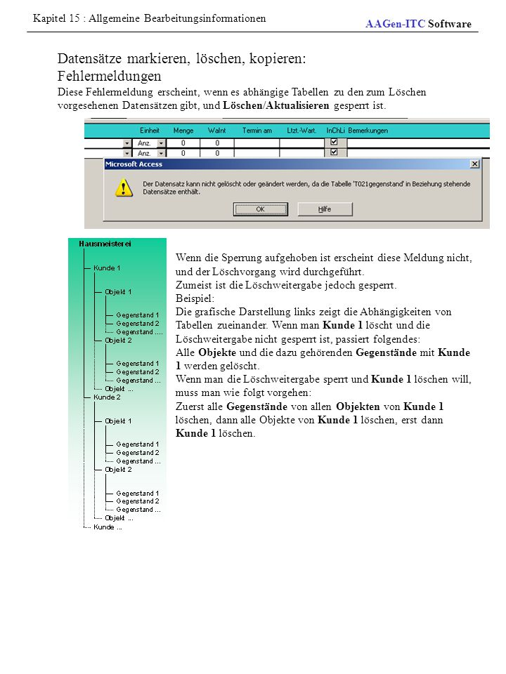 Datensätze markieren, löschen, kopieren: Fehlermeldungen Diese Fehlermeldung erscheint, wenn es abhängige Tabellen zu den zum Löschen vorgesehenen Dat