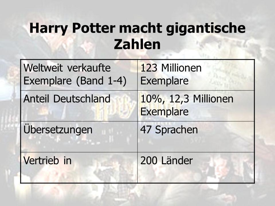 Harry Potter macht gigantische Zahlen Weltweit verkaufte Exemplare (Band 1-4) 123 Millionen Exemplare Anteil Deutschland10%, 12,3 Millionen Exemplare